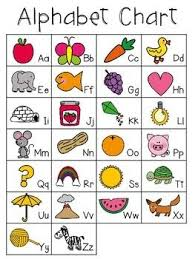 Alphabet Chart Alphabet For Kids Alphabet Charts