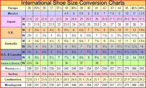 Indian Leg Size Chart Obstacle Course Training The Ultimate Ocr Shoe Guide