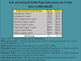 file caste and community of profile people below povertyline in  file caste and community of profile people below povertyline in png