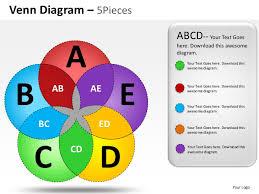 Venn Diagram Template Extraordinary Venn Diagram 48 Pieces Powerpoint Presentation Templates