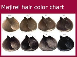 Loreal Professional Hair Color Chart Majirel Majirel Hair Color Chart Instructions Ingredients Hair