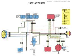 3 wheeler world tech help honda wiring diagrams atc200x 1987 diagram