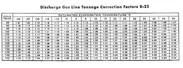 Refrigeration Pressure Regulators Flow Controls Parts 1 And