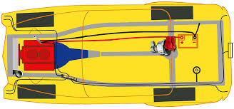 drag race car wiring diagram wiring diagrams and schematics the 5 do 39 s and don ts of wiring a racecar lsx