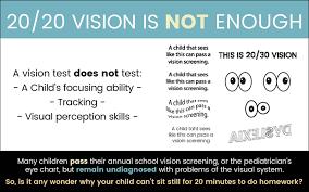 Pediatric Vision Screening Charts Kirkwood Eye Center Are School Vision Screenings