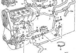2002 pat fuse box car wiring diagram download tinyuniverse co 2002 Vw Beetle Fuse Box Diagram 2003 vw pat fuse box diagram 2003 find image about wiring 2002 pat fuse box 99 vw cabrio fuse diagram additionally 2001 vw jetta engine diagram besides 2004 2002 vw beetle fuse box diagram