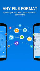 Shareit Transfer Share For Android Free Download And Software