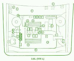 buick regal fuse box wiring diagrams
