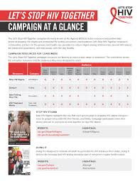 Basics At A Glance Chart Search All Resources Lets Stop Hiv Together Cdc