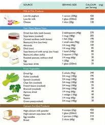 Calcium Content Of Foods Chart 9 Best Calcium Charts Images In 2019 Foods With Calcium