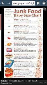 Banana Split Size Chart Junk Food Baby Chart Baby Size Chart Baby Chart Baby Weeks