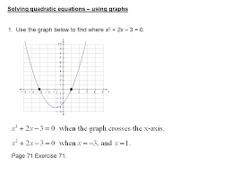 solving quadratic equations using graphs 1 use the graph below to find where x