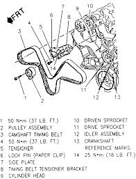 Repair Guides | Engine Mechanical | Timing Belt And Tensioner ...