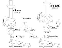 Tie Rod End Taper Chart Tech Wiki Sap Datsun 1200 Club