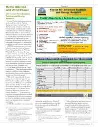 Metro Orlando Cleantech Report by UCF College of Business - issuu