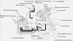 2005 isuzu ascender fuse box wiring diagram 1999 isuzu trooper fuse box diagram wiring diagramsisuzu vehicross wiring diagram wiring diagrams best 1999 isuzu