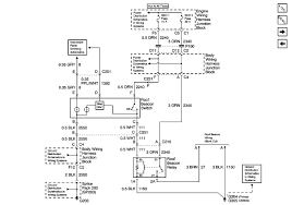 wiring diagram for auto dimming mirror inspirationa wiring diagram 2014 gmc sierra wiring diagram at 2004 Gmc Sierra Wiring Diagram