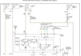 fan wiring schematic cherokee diagrams fans jeep fan wiring schematic cherokee diagrams fans jeep cherokee and cherokee