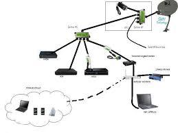 directv genie wiring diagram dolgular com directv swm splitter at Directv Genie Wiring Schematic