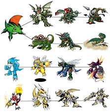 Terriermon Digivolution Chart Betamon Evolution Chart Random Commentary On