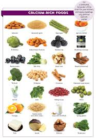 Calcium Rich Food Chart Viva The Vegan Charity