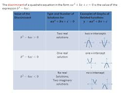 5 value of the discriminant two real solutions two x intercepts one real solution one x intercept no real solutions two imaginary solutions no x intercept