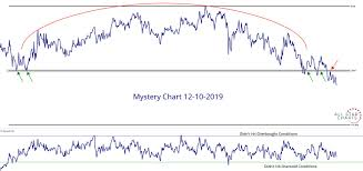 Week 12 Trade Value Chart Mystery Chart 12 10 2019 All Star Charts