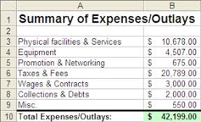 business expense spreadsheet for taxes - April.onthemarch.co