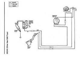 honda gx390 wiring diagram honda wiring diagrams online