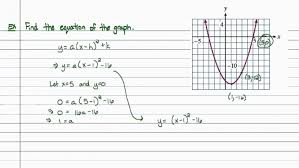 charming how to graph quadratic equations in standard form