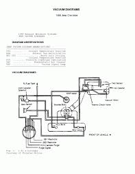 88 jeep engine exhaust diagram 88 automotive wiring diagrams 1988 jeep cherokee exhaust emission systems vacuum diagrams