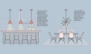 How To Hang A Chandelier At The Perfect Height Overstockcom