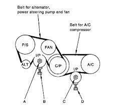 similiar 2002 nissan altima belt diagram keywords nissan altima serpentine belt diagram nissan engine image for