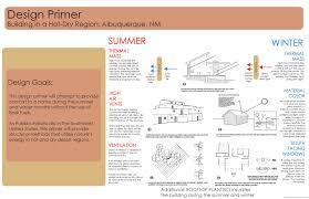 Design Materials Albuquerque Nm Design For Human Comfort And Resilience Albuquerque Nm