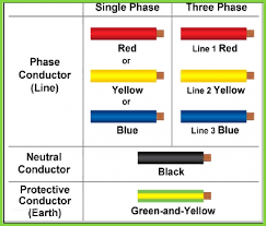 26 Surprising Pdf Color Code