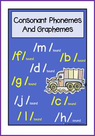 Phonemes And Graphemes Chart Consonant Phoneme And Grapheme Word Picture Charts Set 1