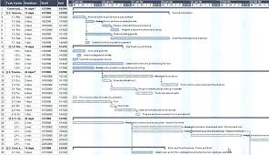 Commercial Construction Project Schedule Template Sample