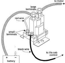 boss plow wiring harness ewiring fisher plow wiring diagram mm1 and hernes