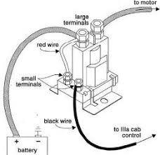 western plow joystick wiring diagram diagram blizzard snow plow wiring diagrams nodasystech com