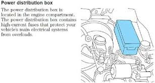 solved mercury mountaineer fuse box diagram under hood fixya clifford224 408 jpg
