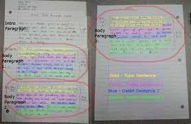argumentative essay body image buy original essay of outlines for argument essays