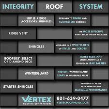 roofing contractors jacksonville fl integrity roofing integra roofing