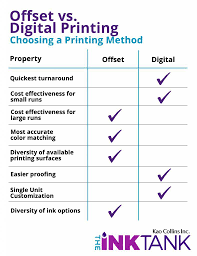 Offset Printing Vs Digital Printing Ink Tank