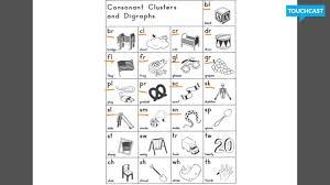 Consonant Clusters And Digraphs Chart Ringfajangrucks Blog