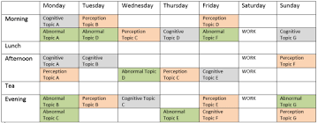 Exam Revision Timetable Template Revision Timetable Tumblr