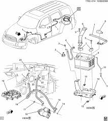 2011 chevrolet suburban wiring diagrams 2011 discover your hhr fuse box diagram fullsizechevy forum general