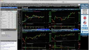 6 Best Stock Charting Software Free Download For Windows