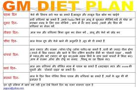 Low Fat Diet Chart In Hindi If Youre Pants Are Getting Too Tight Try These Ideas