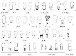 Light Bulb Socket Sizes Chart Seotutorials Site