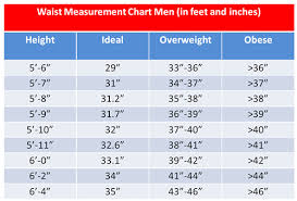 Obesity Chart For Males Underweight Chart For Males Best Picture Of Chart Anyimage Org